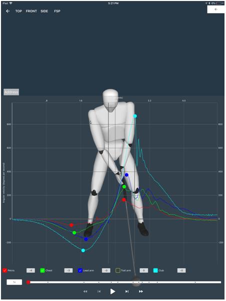 kinematic swing